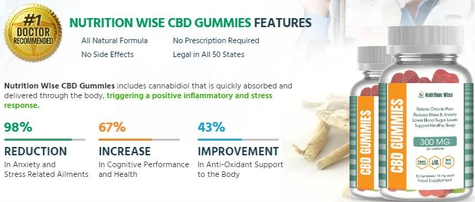 Nutrition Wise CBD Gummies – 300mg, Dragon Den, Price, Benefits, 2021!!